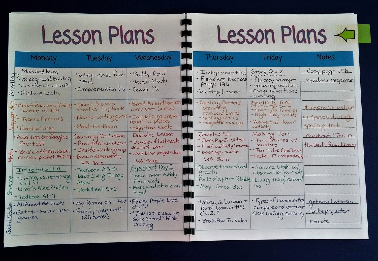 Teachers Planning Book Template Unique Resources to Help You In September