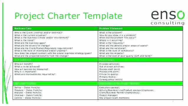 Team Charter Template Powerpoint Awesome Charter Template Ppt Project Charter Template Six Sigma