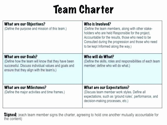 Team Charter Template Powerpoint Awesome Project Charter Samples Template Example Word Doc
