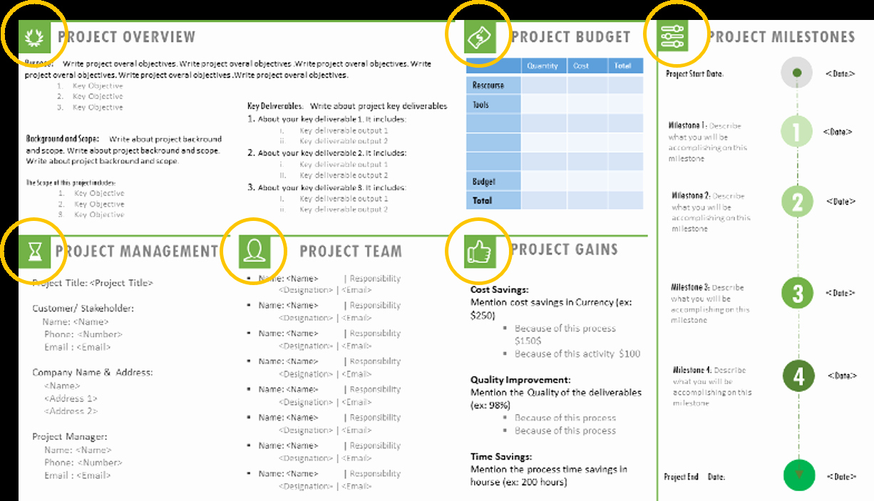 Team Charter Template Powerpoint New Project Charter Template Ppt Project Management Templates