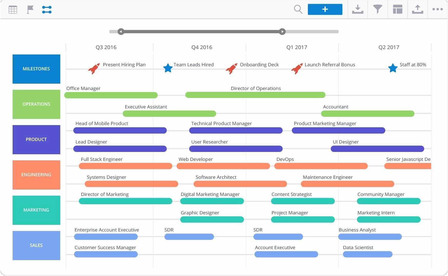 Technology Roadmap Template Excel Awesome New Product Roadmap Template Excel Free