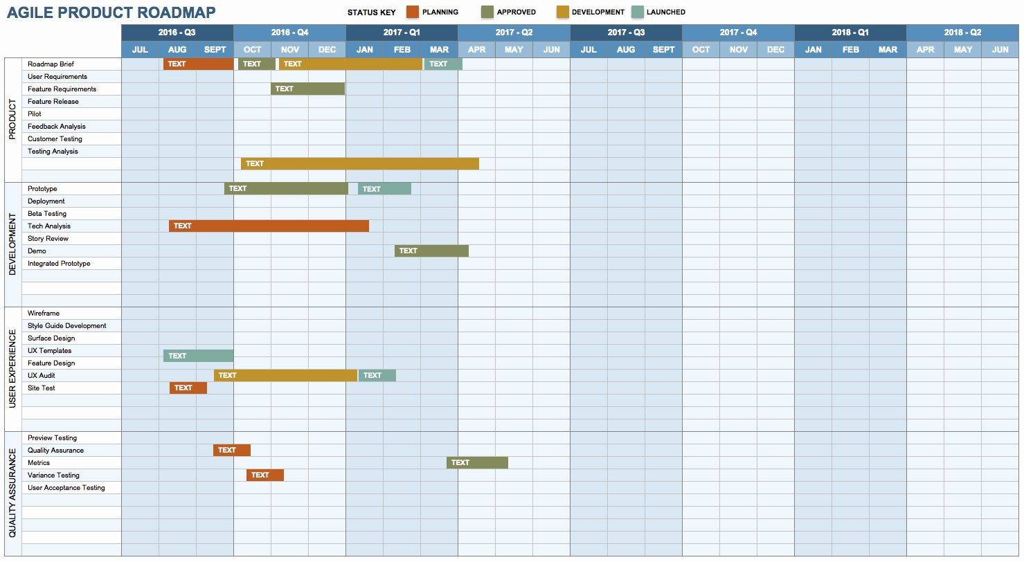Technology Roadmap Template Excel Awesome Product Roadmap Template Excel
