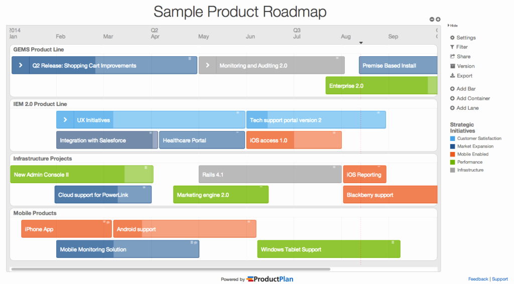 Technology Roadmap Template Excel Beautiful Product Roadmap Templates by Productplan