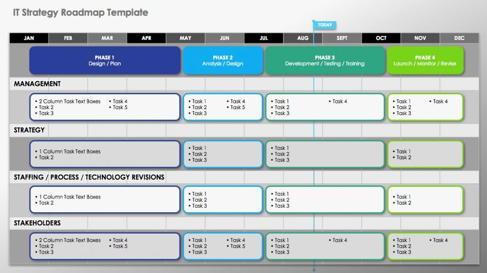 Technology Roadmap Template Excel Best Of Free Technology Roadmap Templates