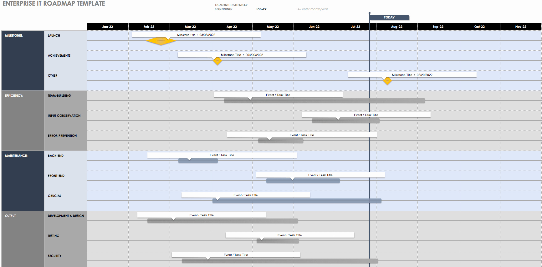 Technology Roadmap Template Excel Lovely Free Product Roadmap Templates Smartsheet
