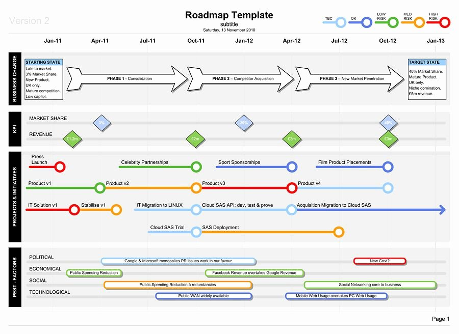 Technology Roadmap Template Excel Lovely Roadmap with Pest Strategic Insights On Your Roadmaps