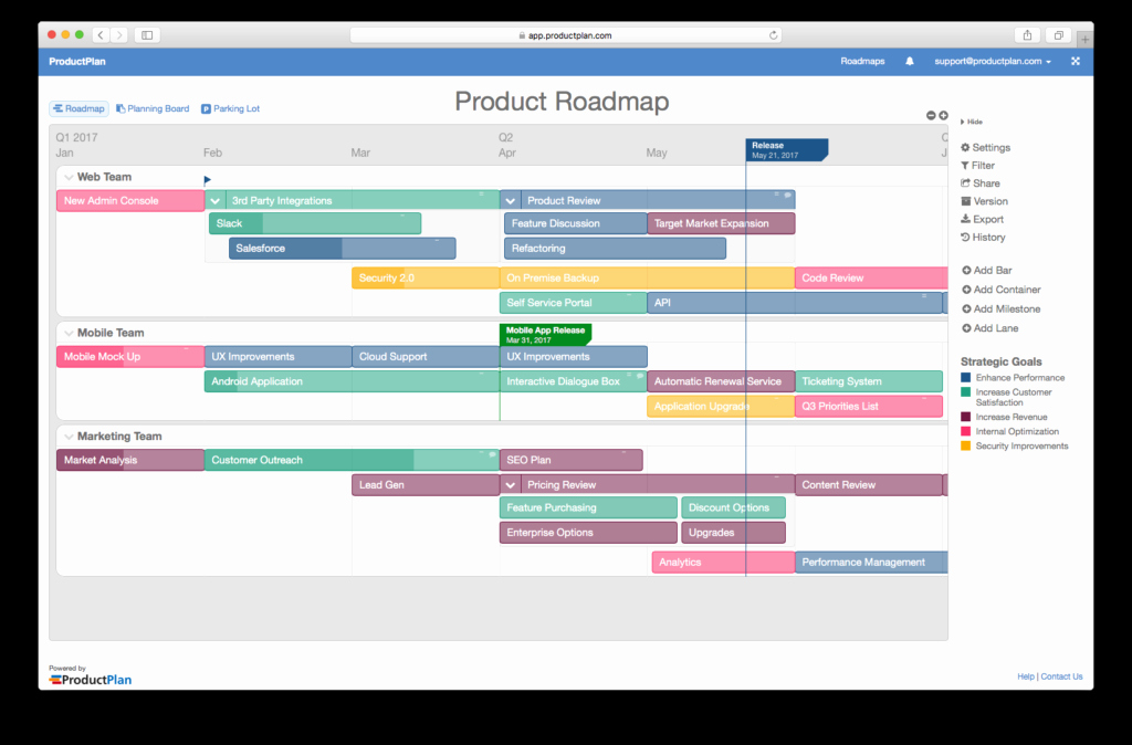 Technology Roadmap Template Excel Lovely the Anatomy Of A Roadmap