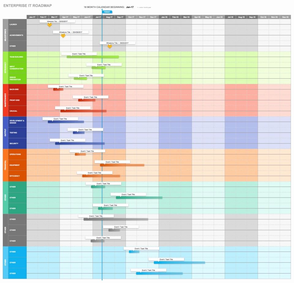 Technology Roadmap Template Excel Luxury Free Technology Roadmap Templates