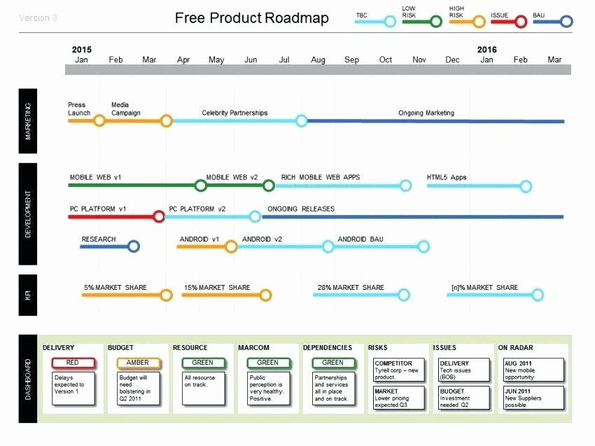 Technology Roadmap Template Excel Unique Agile Product Template for Excel Free Download Project
