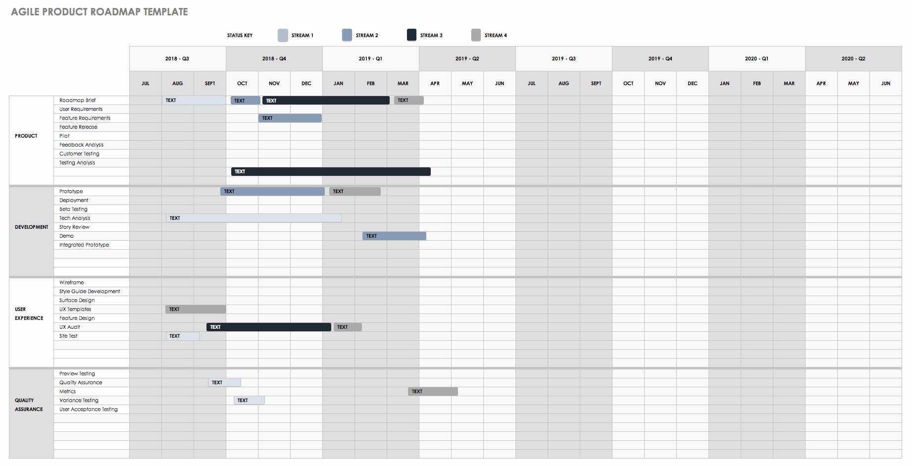 Technology Roadmap Template Excel Unique Free Product Roadmap Templates Smartsheet