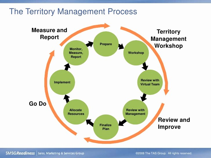 Territory Management Plan Template Beautiful 30 60 90 Day Sales Plan Template
