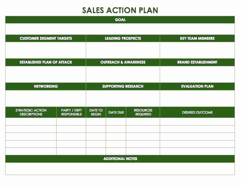 Territory Management Plan Template Elegant Sales Management Plan Template Territory Business Plan