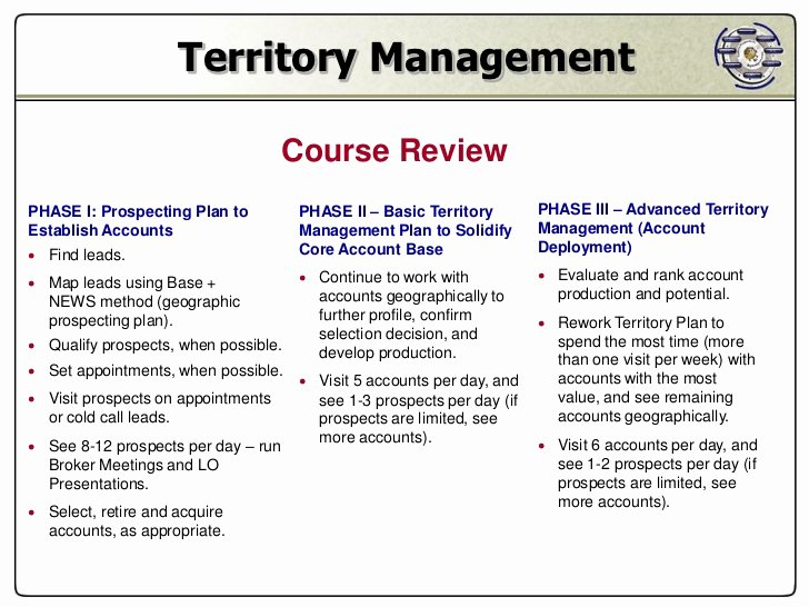 Territory Management Plan Template Unique Territory Management