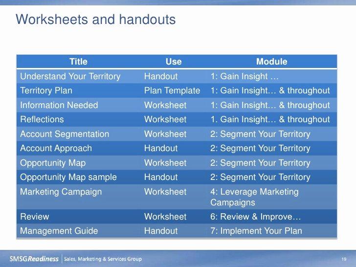 Territory Sales Plan Template Elegant Territory Management for Inside Sales T3