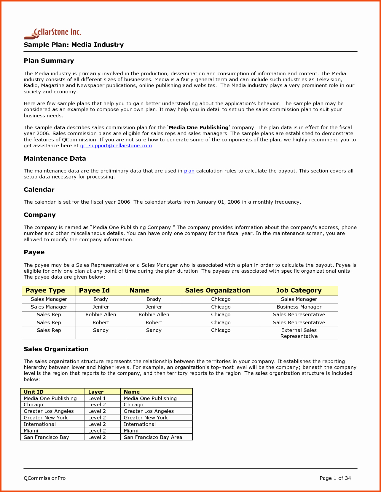 Territory Sales Plan Template Luxury Sales Business Plan Template Sales Territory Business Plan