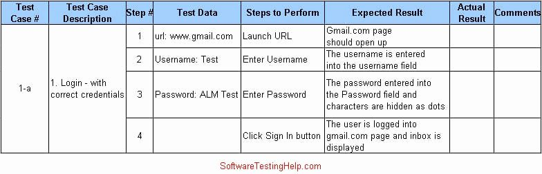 Test Case Template Excel Unique Hp Quality Center Tutorial Day 4 Creating and Managing