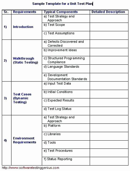Test Plan Template Word New Test Plan Template Word Document for Resume Google Docs