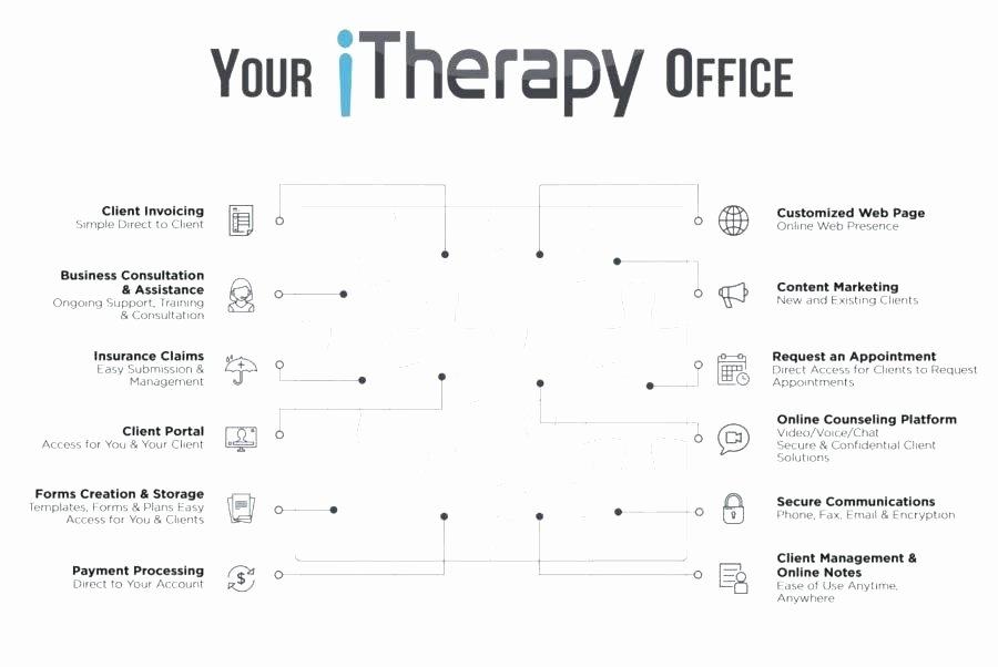 Therapist Treatment Plan Template Beautiful Counseling Treatment Plan Template Pdf Fresh Counseling