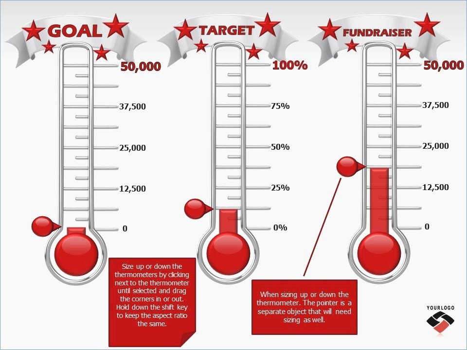 Thermometer Goal Chart Template Best Of thermometer Template Powerpoint – Pontybistrogramercy