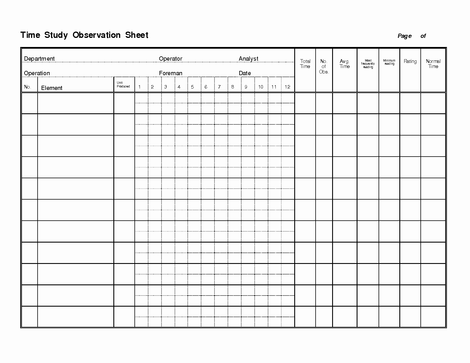 Time Study Template Excel Best Of Time Study Template