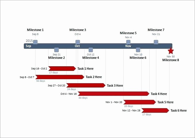 Timeline Template for Mac Beautiful Free Project Timeline Template for Mac
