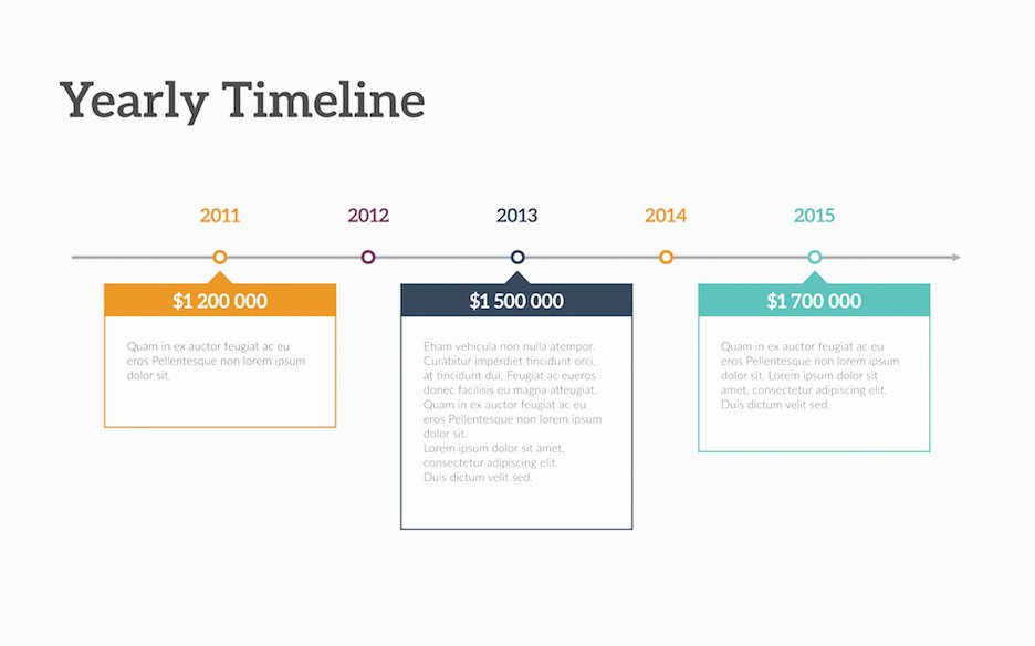 Timeline Template for Mac Elegant Excel Timeline Template Mac Driverlayer Search Engine