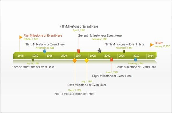 Timeline Template for Mac Luxury Powerpoint Timeline Template for Mac