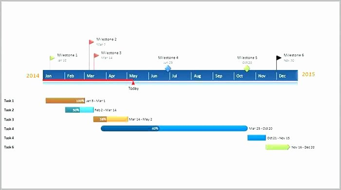 Timeline Template for Mac Luxury Timeline Template Free Mac Templates Word Excel for