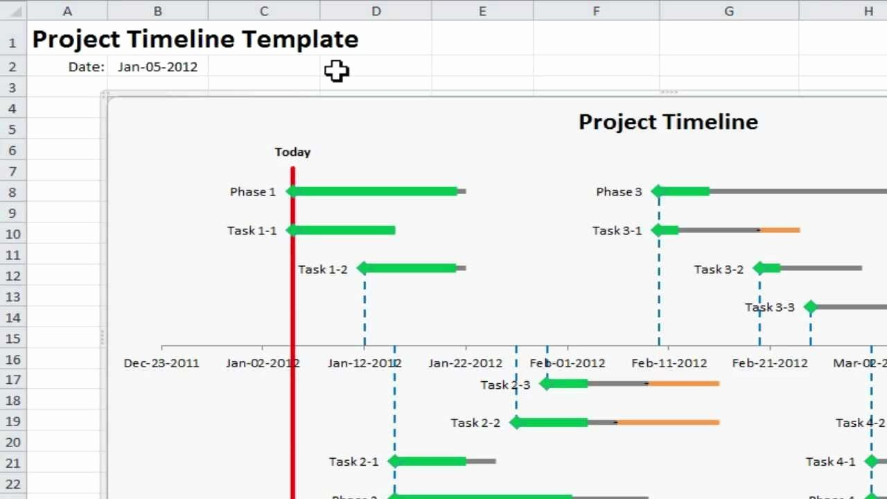 Timeline Template for Mac New Free Project Timeline Template for Mac