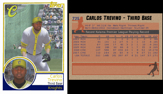 Topps Baseball Card Template Elegant 1983 topps Baseball Card Template Page 2 Ootp