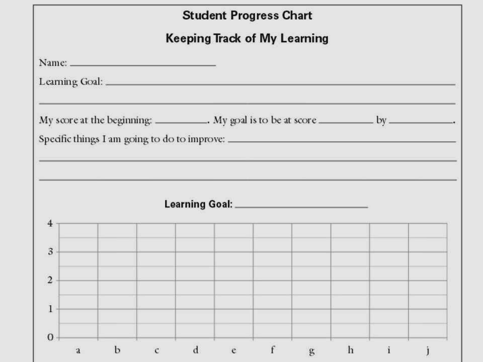 Tracking Student Progress Template Fresh Platte River Elementary Knights