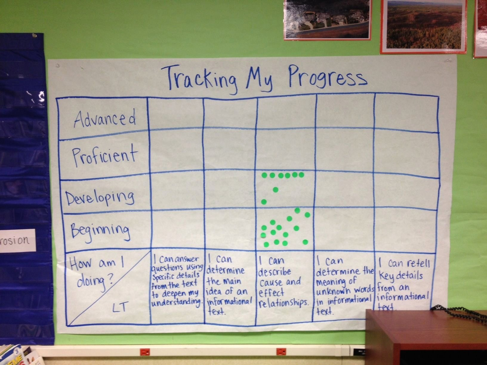 Tracking Student Progress Template Inspirational Student Self assessment Place Learning Tar S On Bottom