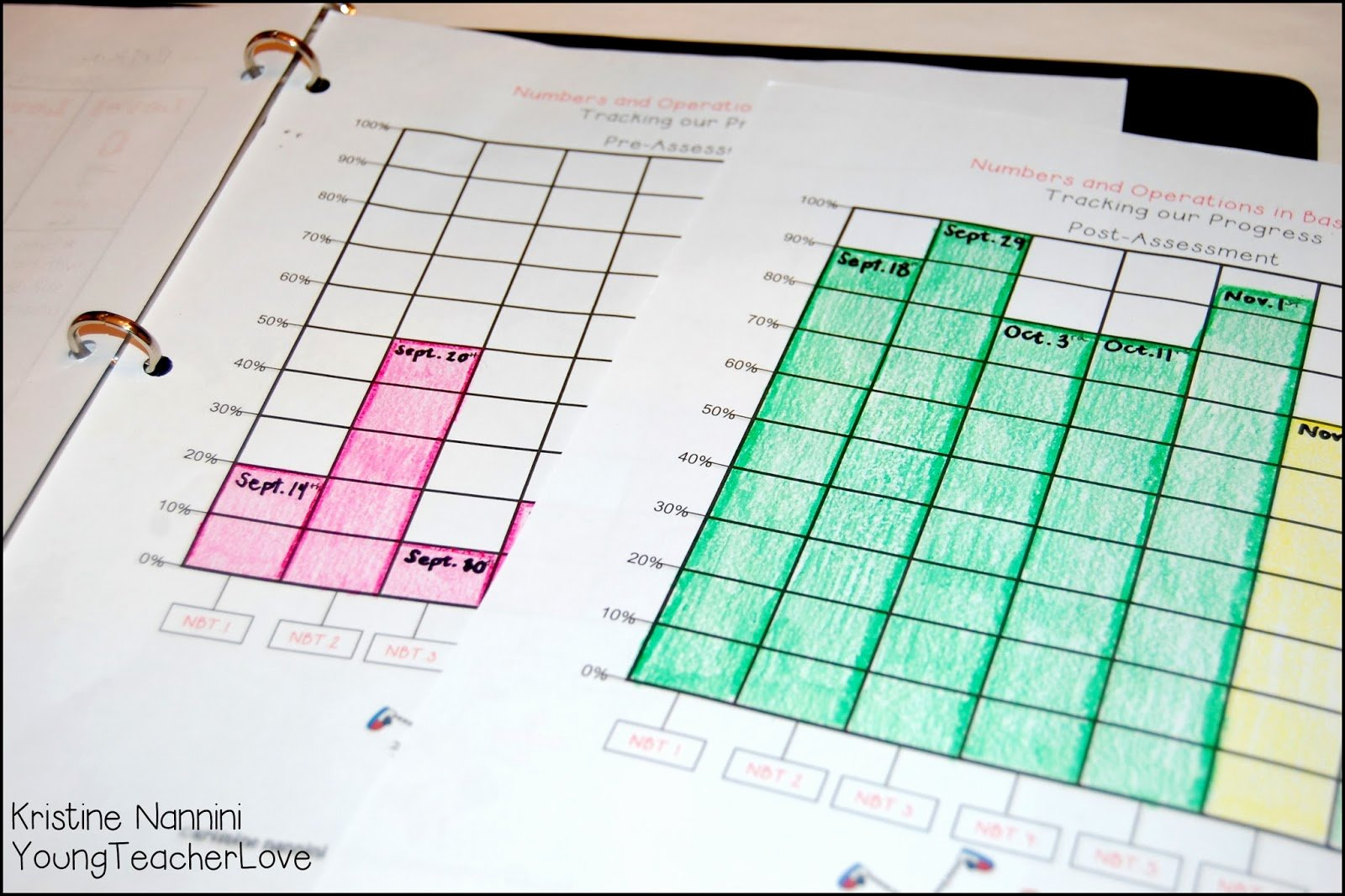 Tracking Student Progress Template Unique Math and Ela Student Data Tracking Binders and A Freebie