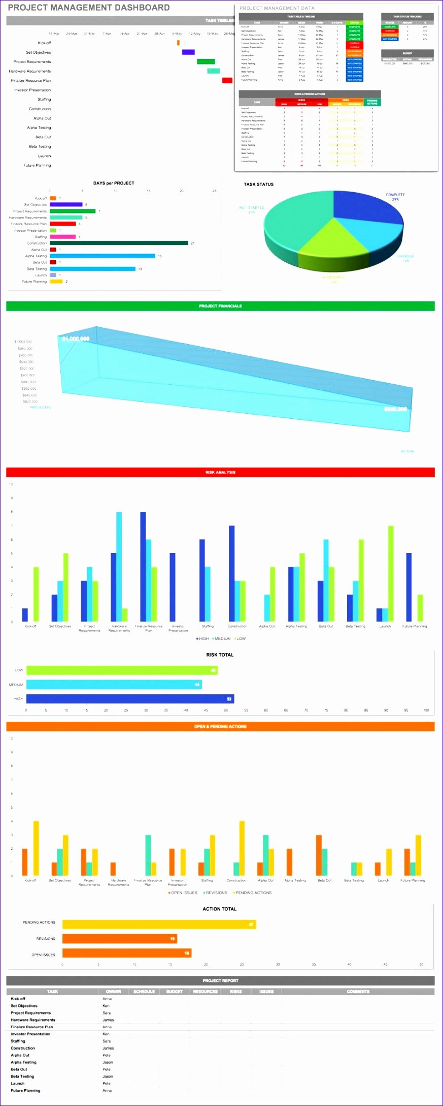Training Matrix Template Excel Best Of 9 Free Training Matrix Template Excel Exceltemplates