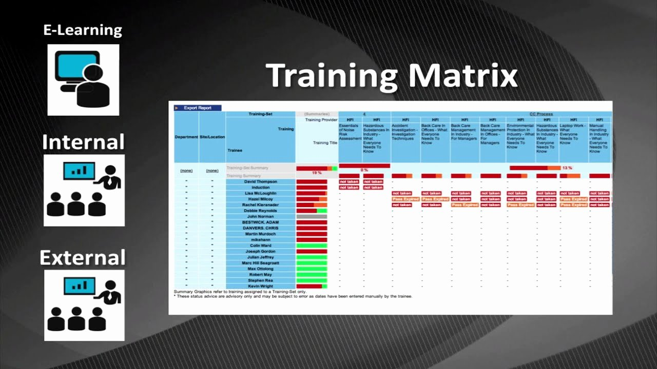 Training Matrix Template Excel Lovely Staff Training Matrix Template Excel Petency Based Hr