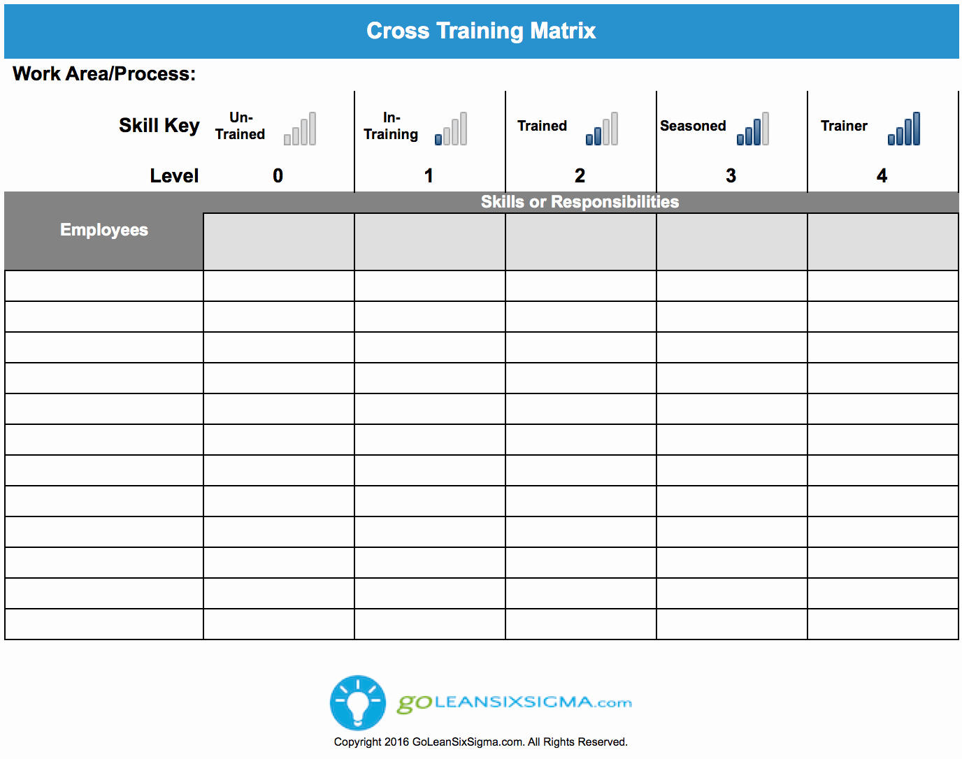 Training Matrix Template Excel New Staff Training Matrix Template Excel 1000 Images About