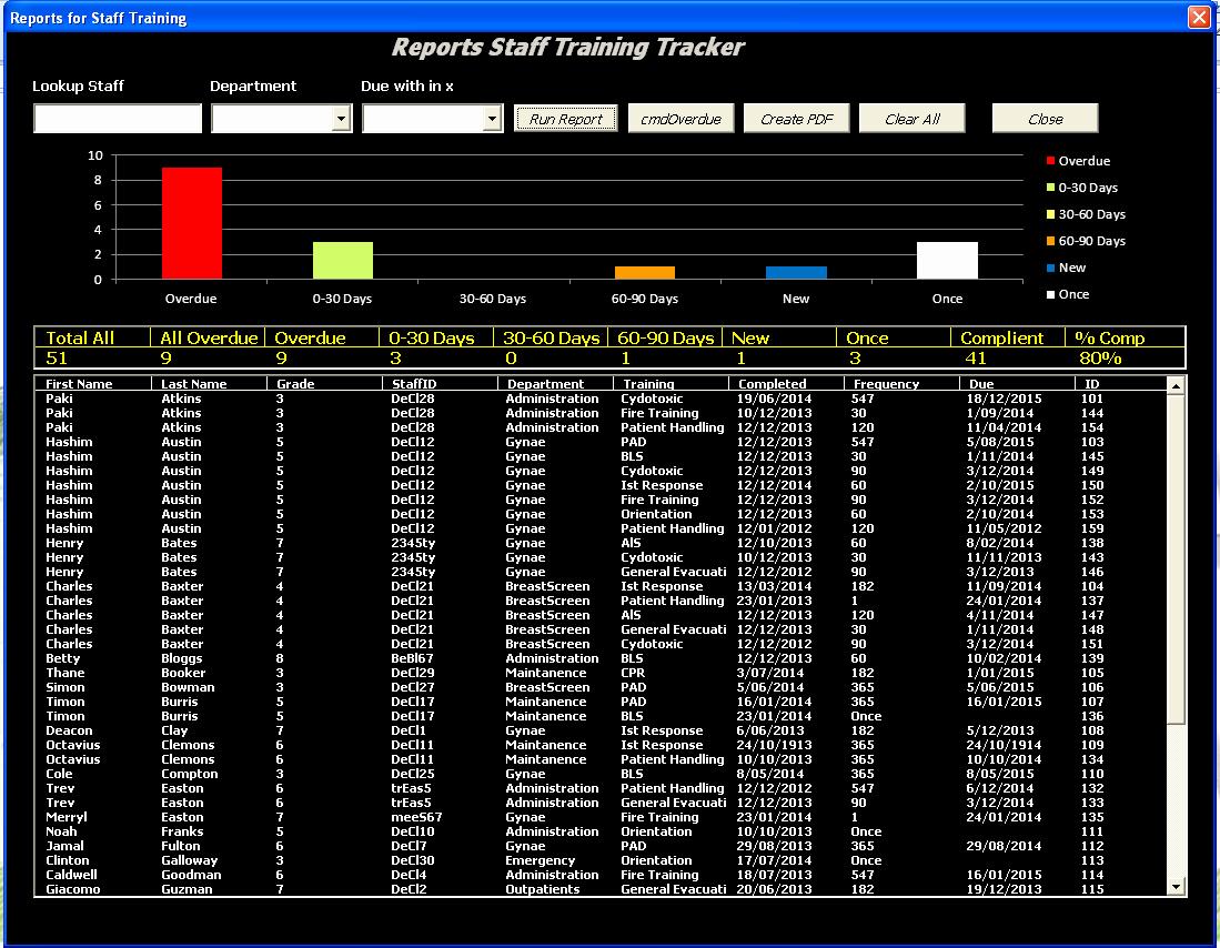 Training Matrix Template Excel Unique Employee Training Matrix Template Excel Download