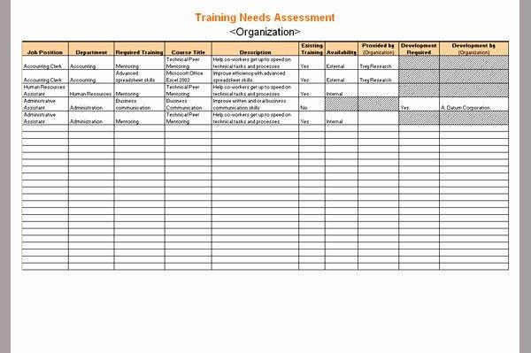 Training Needs Analysis Template Beautiful assessment Template for Training Needs Sample Of Training