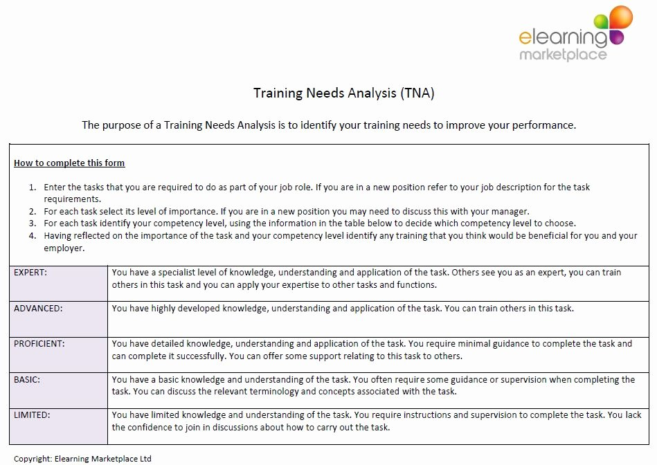 Training Needs Analysis Template Beautiful Free Cpd Resources Free Downloads
