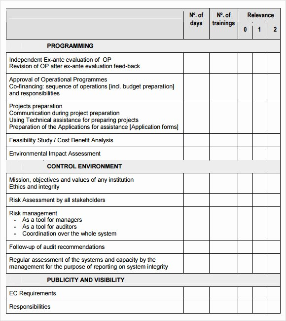Training Needs Analysis Template Lovely 14 Sample Training Needs assessment Templates – Pdf Word