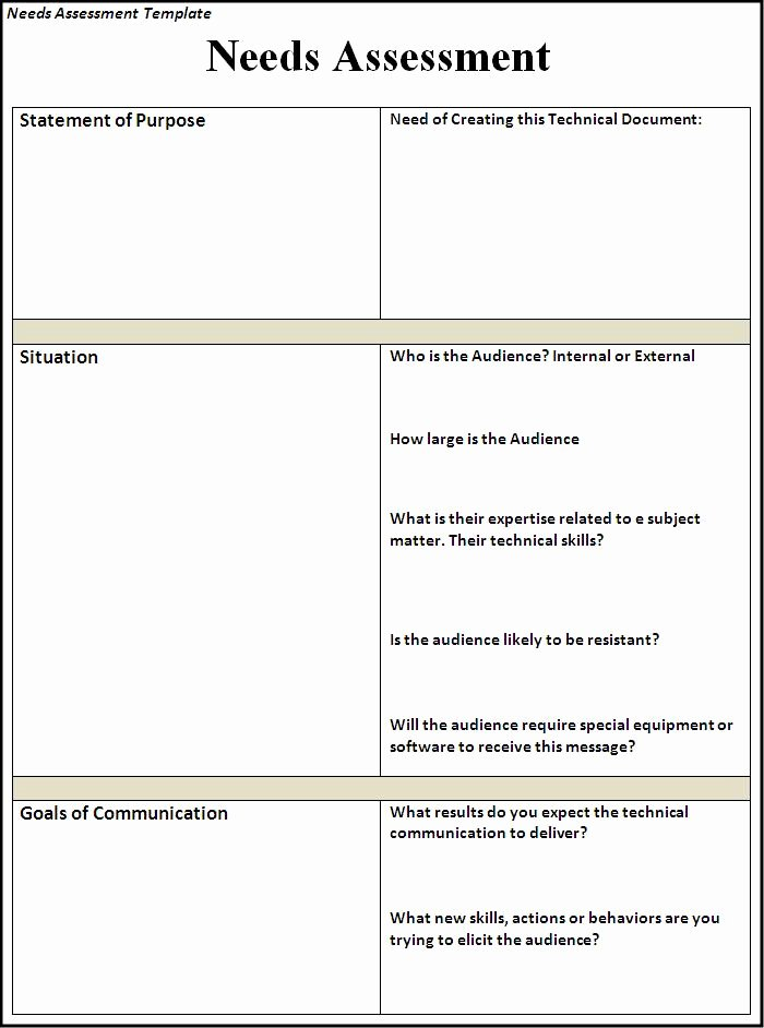 Training Needs Analysis Template Lovely assessment Templates