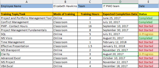 Training Plan Template Excel Best Of Employee Training Plan Excel Template Download Free