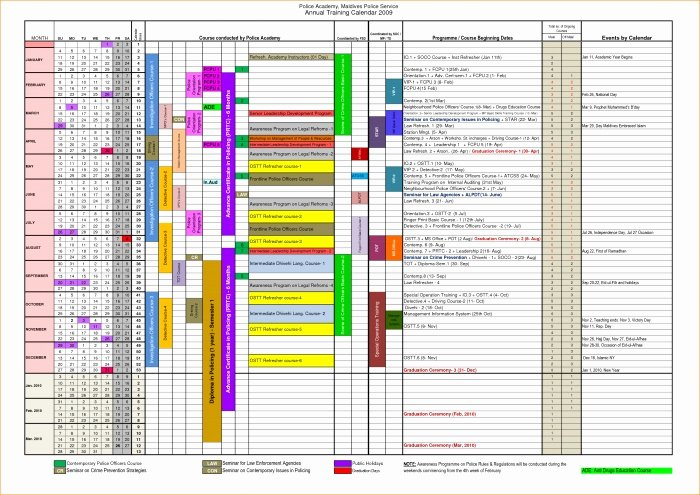 Training Plan Template Excel Best Of Yearly Training Calendar Template