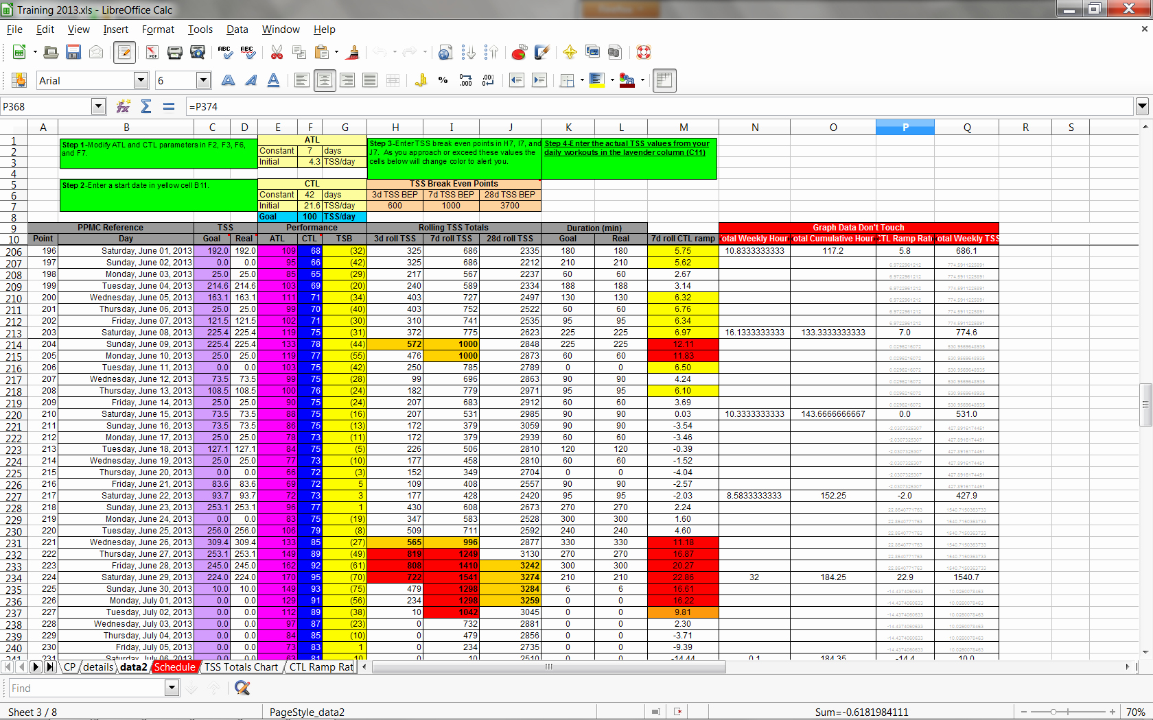 Training Plan Template Excel Lovely Excel Training Planner