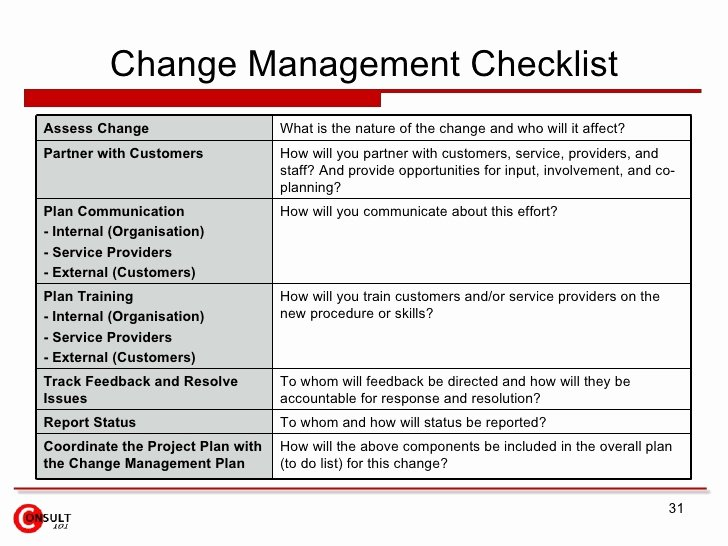 Transition Management Plan Template Best Of Transition & Transformation Change