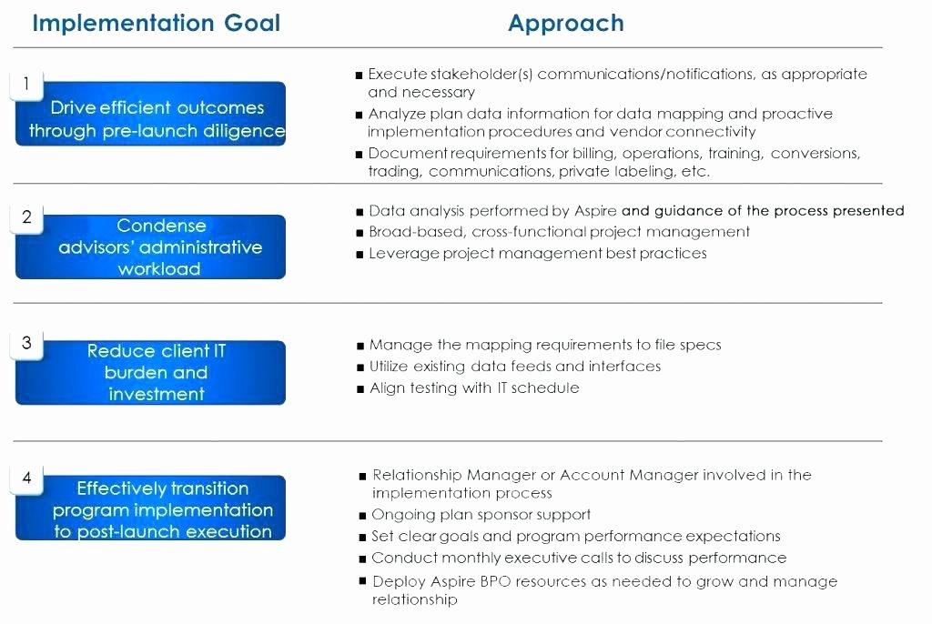 Transition Management Plan Template Elegant Change Management Notification Template Transition