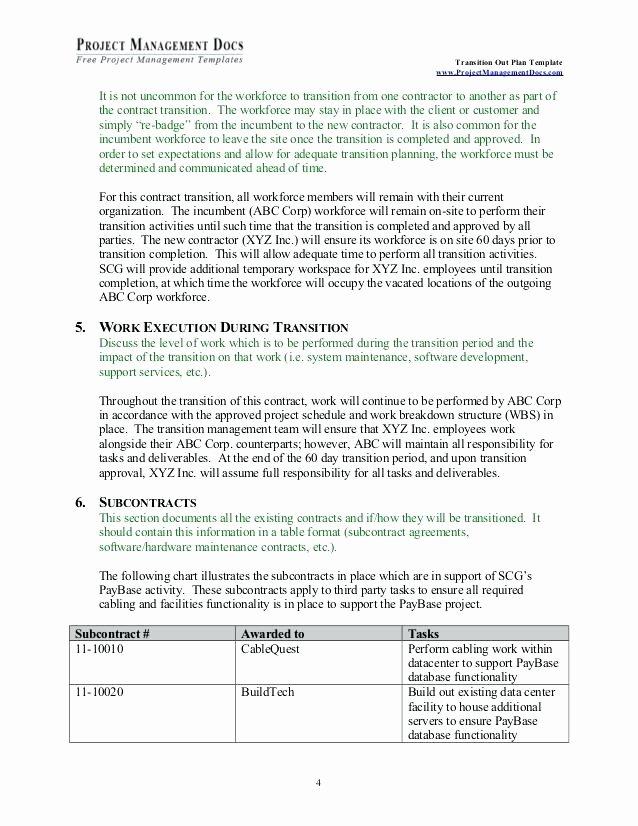 Transition Management Plan Template Elegant It Transition Plan Template Program Meaning In Sample