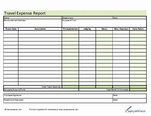 Travel Expense Report Template Fresh Travel Expense Report form Business forms
