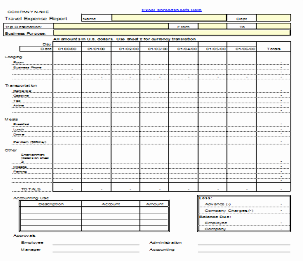 Travel Expense Report Template Unique Excel Spreadsheets Help Travel Expense Report Template