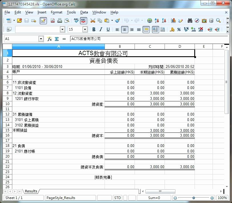 Treasurer Report Template Excel Beautiful Treasurers Report Template Non Profit Excel Treasurer S